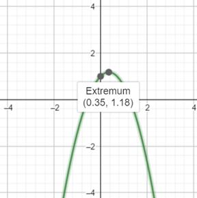 Precalculus: Mathematics for Calculus - 6th Edition, Chapter 3.1, Problem 50E