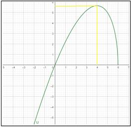 Precalculus: Mathematics for Calculus - 6th Edition, Chapter 3.1, Problem 59E