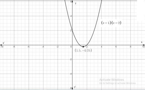 Precalculus: Mathematics for Calculus - 6th Edition, Chapter 3.1, Problem 79E