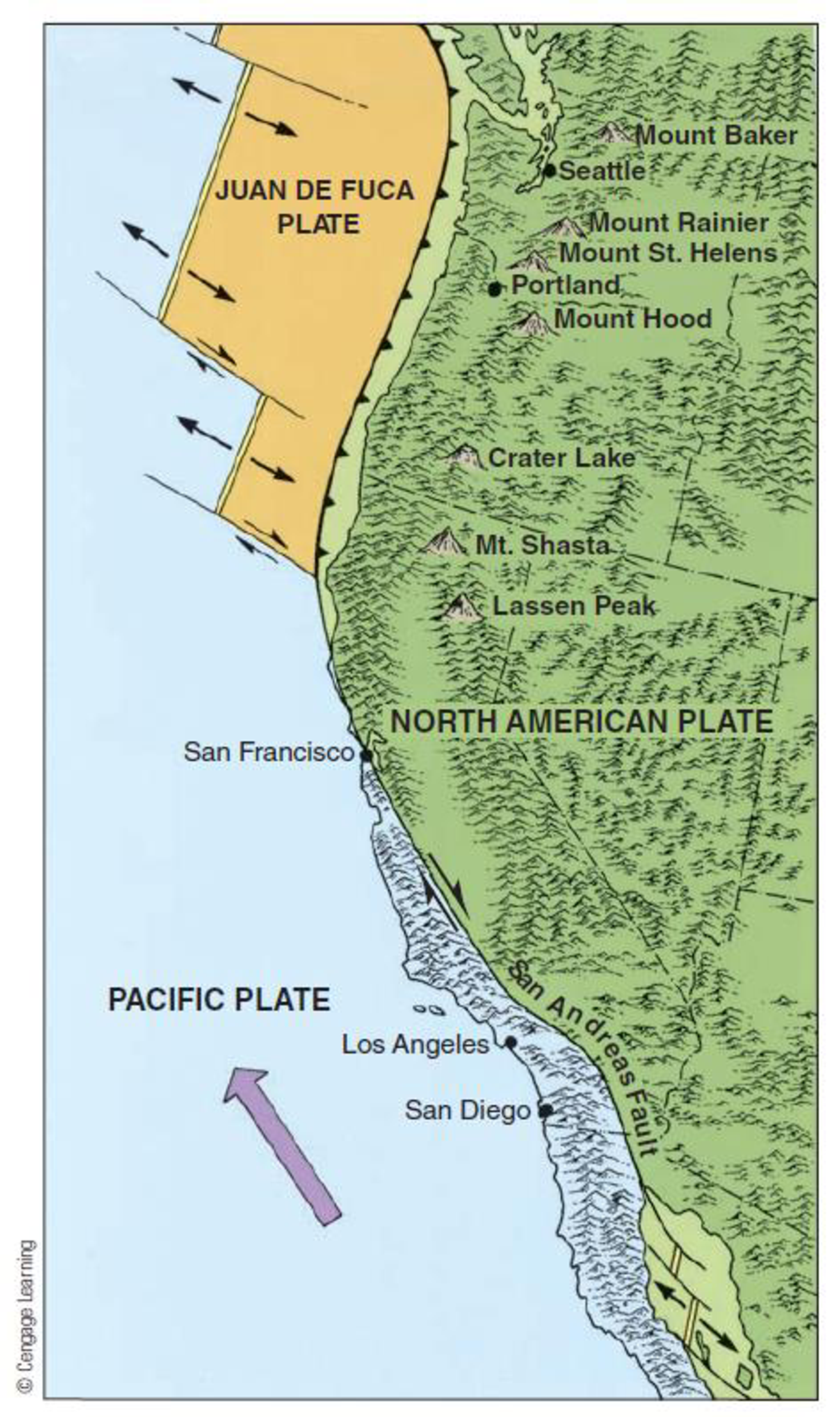 Chapter 10, Problem 31FQ, FIGURE 10.31 Along this lateral plate boundary, marked by the San Andreas Fault in western North