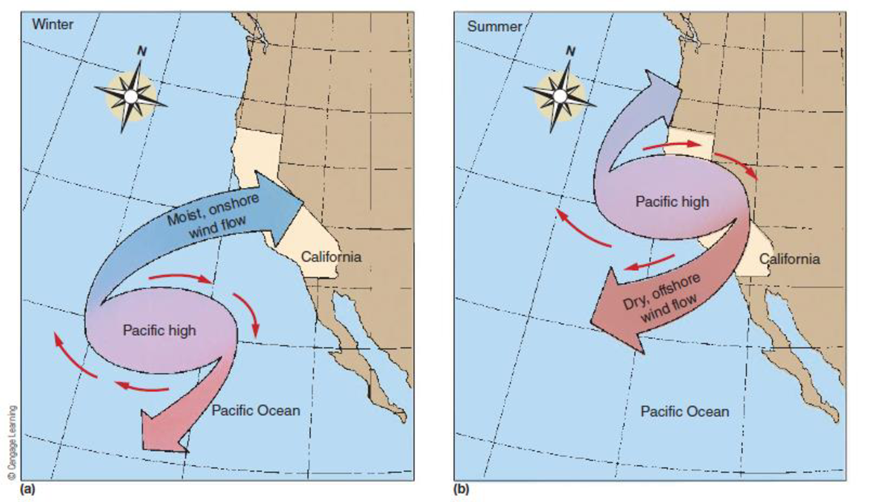 Chapter 4, Problem 12FQ, In what ways would the seasonal migration of the Pacific anticyclone affect agriculture in