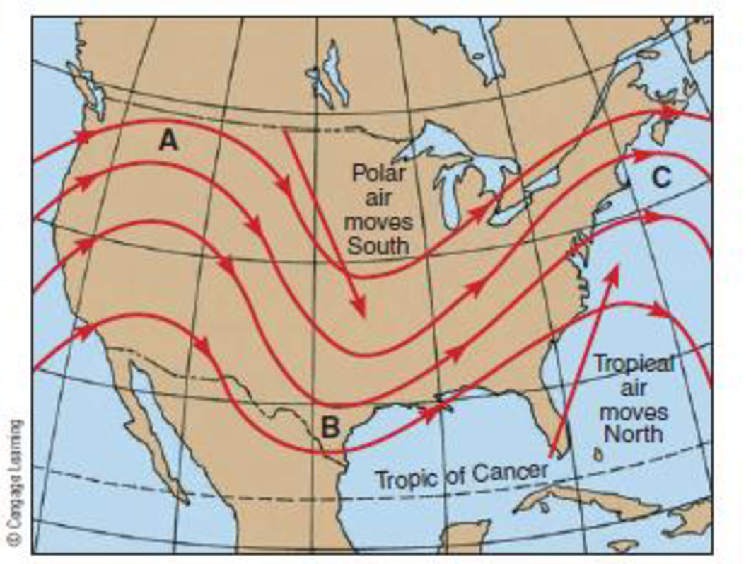 Chapter 6, Problem 10FQ, Where would you expect storms to develop?