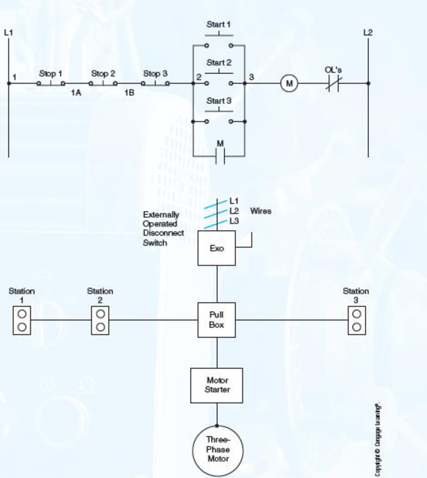 [SODI_2457]   Using the schematic diagram in Figure 20–23, determine the number of  control wires needed to control the three-phase motor. Use the terminal and  wire identification shown in the schematic as well as | Wiring Diagram Or Schematic |  | Bartleby.com
