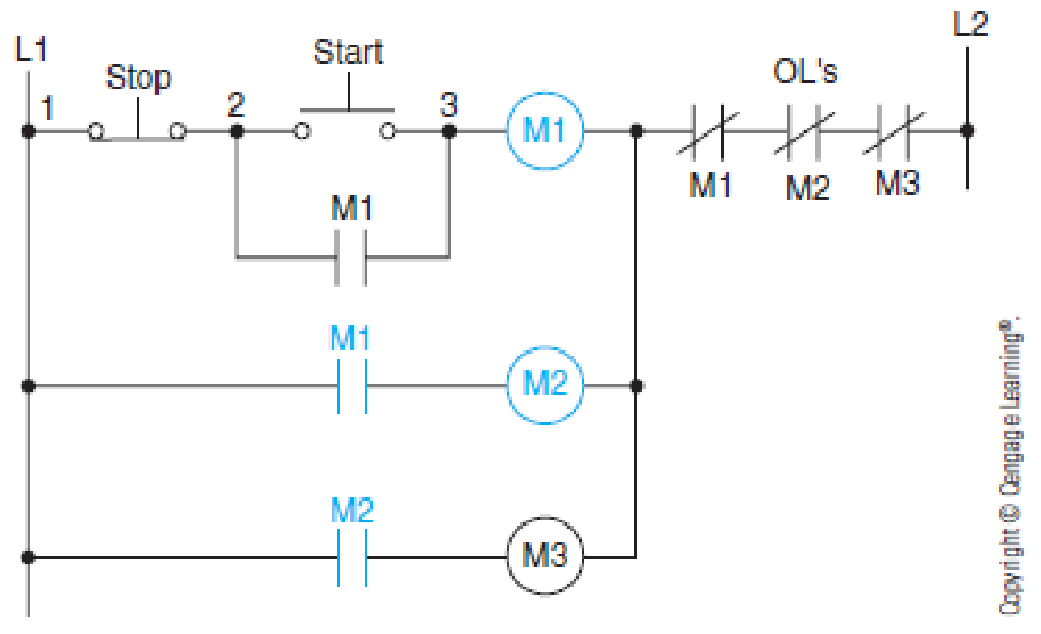 Chapter 22, Problem 2SQ, Referring to the diagram in Figure 222, explain what will happen if the motor that is operated by