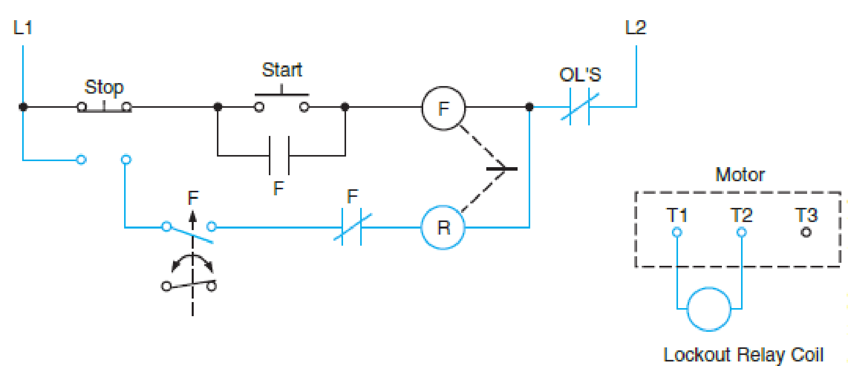 Chapter 48, Problem 8SQ, What alternate methods of stopping are provided by the circuit described in Figure 484? FIG. 484