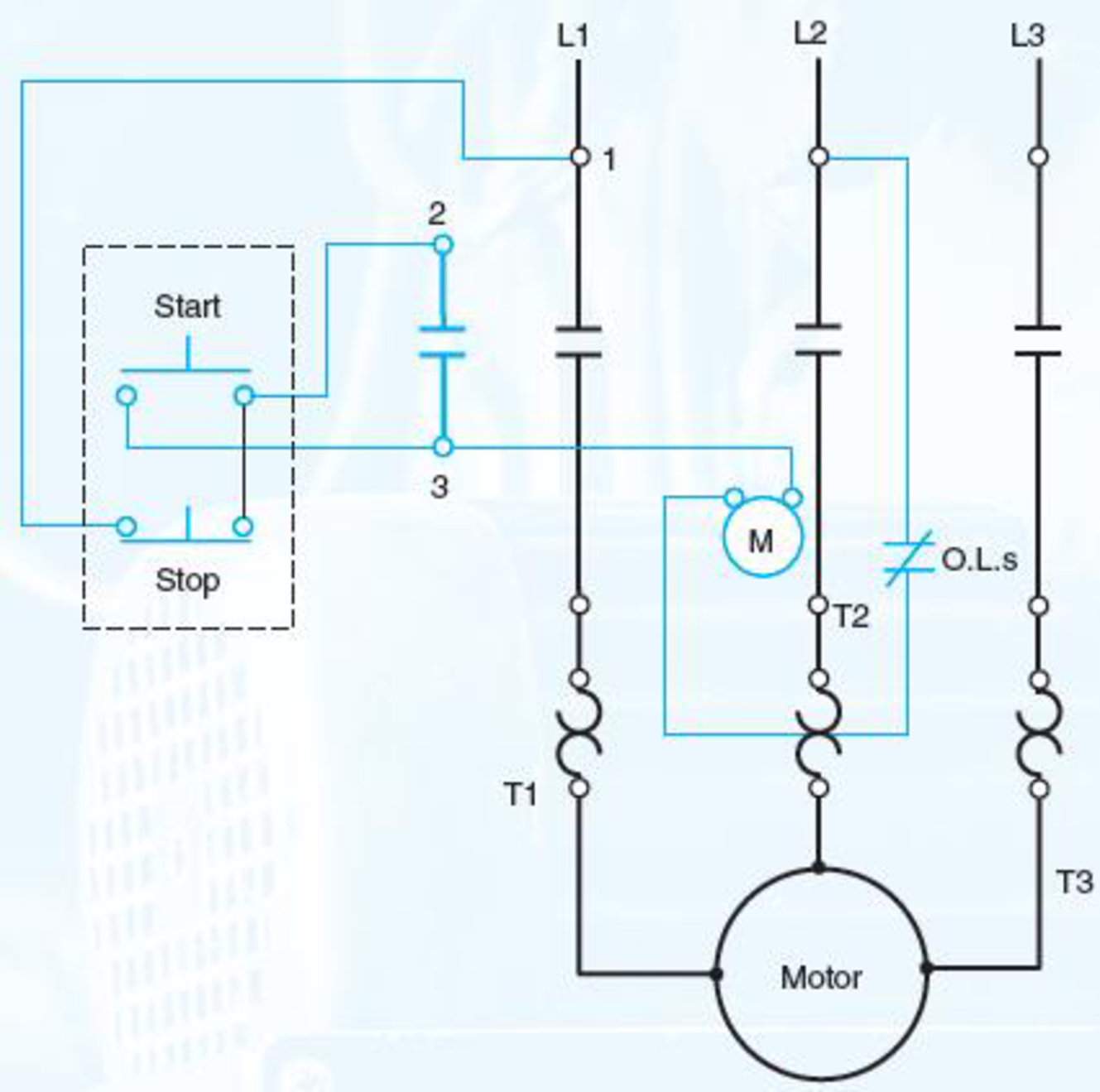 Draw an elementary line diagram of the control circuit from the wiring  diagram shown in Figure 5–20. Exclude power or motor circuit wiring. FIG.  5–20 | bartlebyBartleby.com