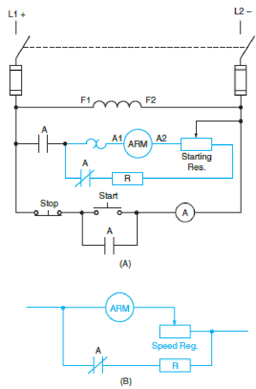 Chapter 50, Problem 8SQ, In Figure 504(A), why is resistor R necessary? FIG. 504 Using the starting resistance for braking.