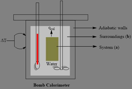 Physical Chemistry, Chapter 1, Problem 1.1E