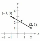 Chapter 11.1, Problem 4E, Sketching a Vector In Exercises 1-4, (a) find the component form of the vector v and (b) sketch the