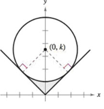 Chapter 8.4, Problem 57E, Mechanical Design The surface of a machine part is the region between the graphs of y =  x  and x2 +