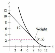 Chapter 8.7, Problem 90E, Tractrix A person moves from the origin along the positive y-axis pulling a weight at the end of a