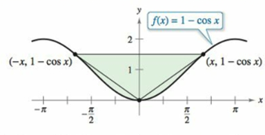 Chapter 8.7, Problem 99E, Area Find the limit, as x approaches 0, of the ratio of the area of the triangle to the total shaded