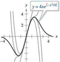 Chapter 9.7, Problem 40E, Identifying Maclaurin Polynomials In Exercises 3740, the graph of y = f(x) is shown with four of its