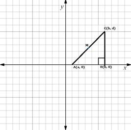Chapter 10.CT, Problem 14CT, For providing the theorem The midpoint of the hypotenuse of a right triangle is equidistant from all , example  3