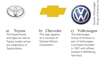 Chapter 2.6, Problem 27E, Describe the types of symmetry displayed by each of these corporate logos.