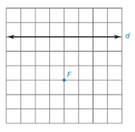 Chapter 7.1, Problem 22E, For Exercises 21 to 26, use the grid and your compass as needed to locate several points on the