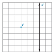Chapter 7.1, Problem 23E, For Exercises 21 to 26, use the grid and your compass as needed to locate several points on the