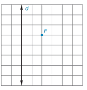 Chapter 7.1, Problem 24E, For Exercises 21 to 26, use the grid and your compass as needed to locate several points on the