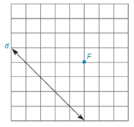 Chapter 7.1, Problem 25E, For Exercises 21 to 26, use the grid and your compass as needed to locate several points on the