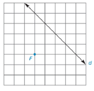 Chapter 7.1, Problem 26E, For Exercises 21 to 26, use the grid and your compass as needed to locate several points on the