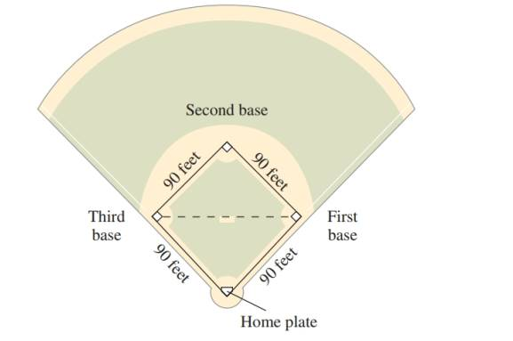 Chapter 6.2, Problem 82PS, Consecutive bases of a square-shaped baseball diamond are 90 feet apart see figure 6.7. Find, to the