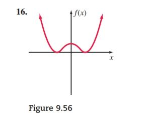 Chapter 9.5, Problem 16PS, For Problems 916 Figures 9.499.56, identify each graph as a the graph of a one-to-one function or b