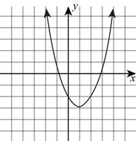 Chapter 9.CR, Problem 65CR, For Problems 6567 Figures 9.60-9.62, use the horizontal line test to identify each graph as the
