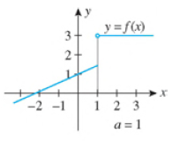 Chapter 2.4, Problem 4E, In Exercises 1-8, use the graph of the given function f to determine limxaf(x) at the indicated