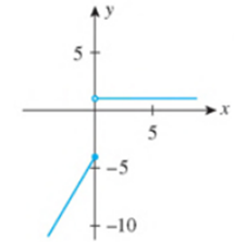 Chapter 2.5, Problem 39E, In Exercises 39-44, determine the values of x, if any, at which each function is discontinuous. At