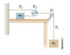 Chapter 4, Problem 68AP, An object of mass m1 hangs from a string that passes over a very light fixed pulley P1 as shown in