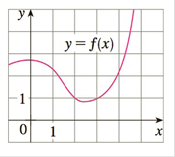 Chapter 2.5, Problem 66E, If f is the function whose graph is shown, let h(x)=f(f(x)) and g(x)=f(x2). Use the graph of f to