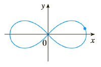 Chapter 2.6, Problem 43E, Find the points on the lemniscuses in Exercise 31 where the tangent is horizontal.