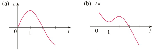 Chapter 2.7, Problem 5E, Graphs of the velocity functions of two particles are shown, where t is measured in seconds. When is