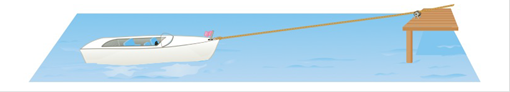 Chapter 2.8, Problem 22E, A boat is pulled into a dock by a rope attached to the bow of the boat and passing through a pulley
