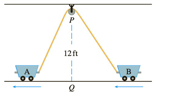 Chapter 2.8, Problem 42E, Two carts, A and B, are connected by a rope 39 ft long that passes over a pulley P see the figure.