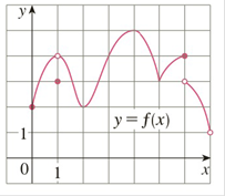 Chapter 3.1, Problem 5E, Use the graph to state the absolute and local maximum and minimum values of the function.