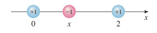 Chapter 3.5, Problem 44E, Coulombs Law states that the force of attraction between two charged particles is directly