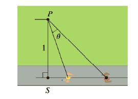Chapter 3.7, Problem 75E, An observer stands at a point P, one unit away from a track. Two runners start at the point S in the