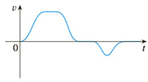 Chapter 3.9, Problem 48E, The graph of the velocity function of a particle is shown in the figure. Sketch the graph of a