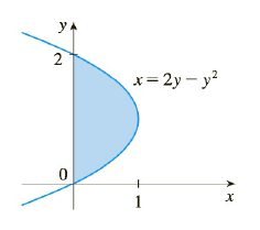 Chapter 4.4, Problem 45E, The area of the region that lies to the right of the y-axis and to the left of the parabola x=2yy2