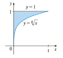 Chapter 4.4, Problem 46E, The boundaries of the shaded region in the figure are the y-axis, the line y = 1, and the curve