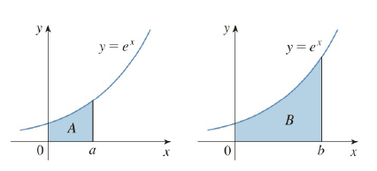 Chapter 4.4, Problem 74E, The area labeled B is three times the area labeled A. Express b in terms of a.