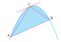 Chapter 4.P, Problem 14P, The figure shows a parabolic segment, that is, a portion of a parabola cut off by a chord AB. It