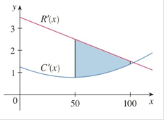 Chapter 5.1, Problem 54E, The figure shows graphs of the marginal revenue function R and the marginal cost function C for a
