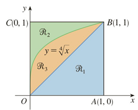 Chapter 5.2, Problem 20E, Refer to the figure and find the volume generated by rotating the given region about the specified
