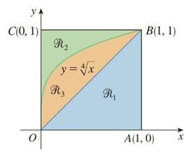 Chapter 5.2, Problem 22E, Refer to the figure and find the volume generated by rotating the given region about the specified