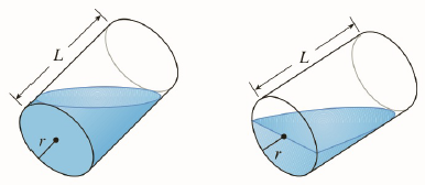 Chapter 5.P, Problem 4P, A cylindrical glass of radius r and height L is filled with water and then tilted until the water