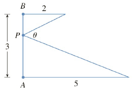 Chapter 6.6, Problem 47E, Where should the point P be chosen on the line segment AB so as to maximize the angle ?