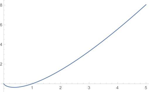 Calculus (MindTap Course List), Chapter 6.R, Problem 81E