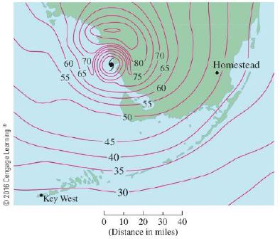 Chapter 14, Problem 49RE, The contour map shows wind speed in knots during Hurricane Andrew on August 24, 1992. Use it to